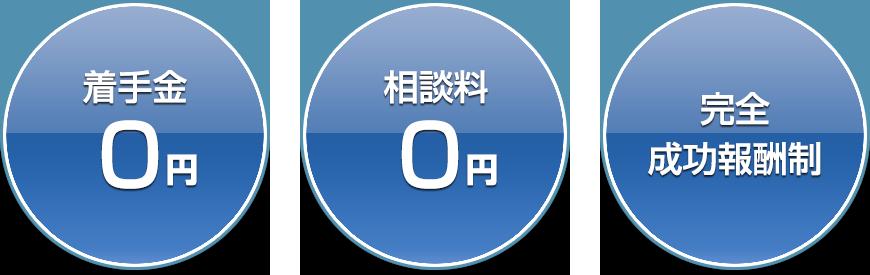 着手金0円 相談料0円 完全成功報酬制